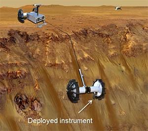 Axle rover