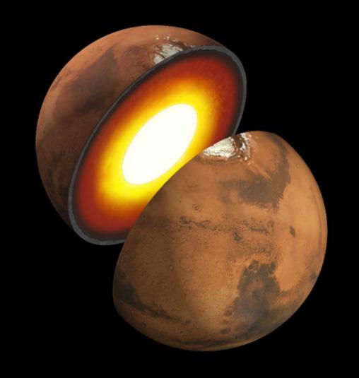 Interior structure of Mars