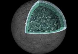 Planet interior